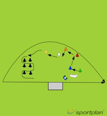 agility circuit 1